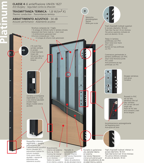 Porte blindate porte blindate con cilindro europeo porta - Porta insonorizzata ...