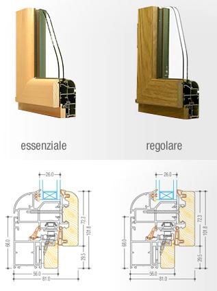 Serramenti legno alluminio serie luce for Misure standard finestre e portefinestre