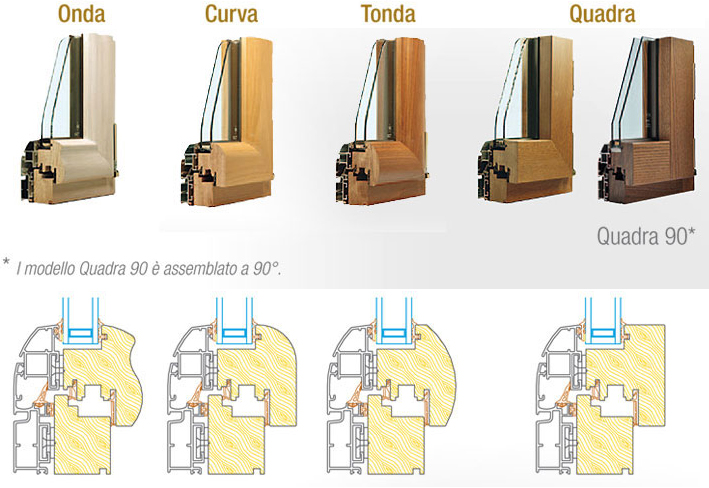 Serramenti legno alluminio serie talento for Porta finestra alluminio prezzo
