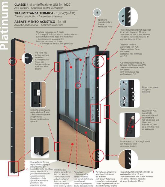 Porta blindata mod platinum for Porte blindate alias modello steel
