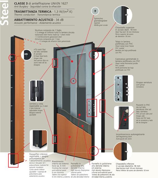 Produzione, vendita e istallazione di porte blindate, porte ...
