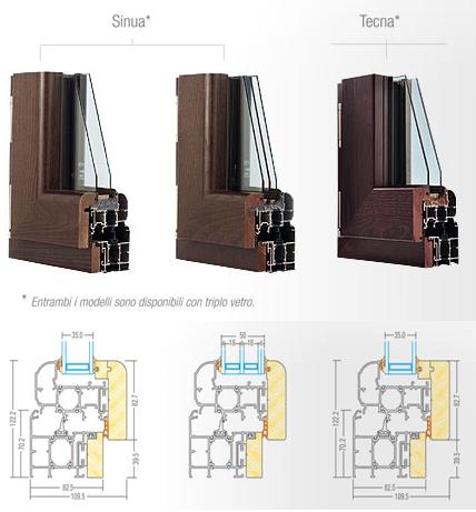 Serramenti alluminio legno taglio termico serie mito metal florence serramenti porte infissi - Finestre legno alluminio opinioni ...