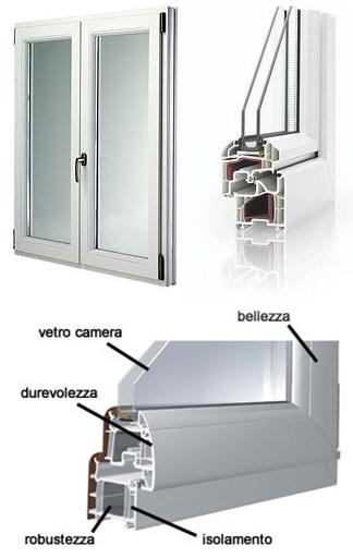 Produzione vendita e posa in opera di serramenti finestre for Serramenti in alluminio costi
