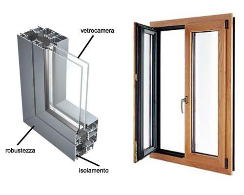 Produzione vendita e istallazione di finestre alluminio for Infissi in alluminio prezzi